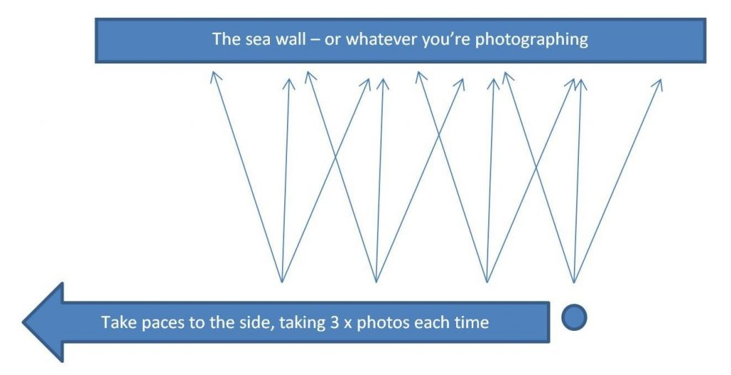 Diagram of how to take photos and get involved with Coast Watchers