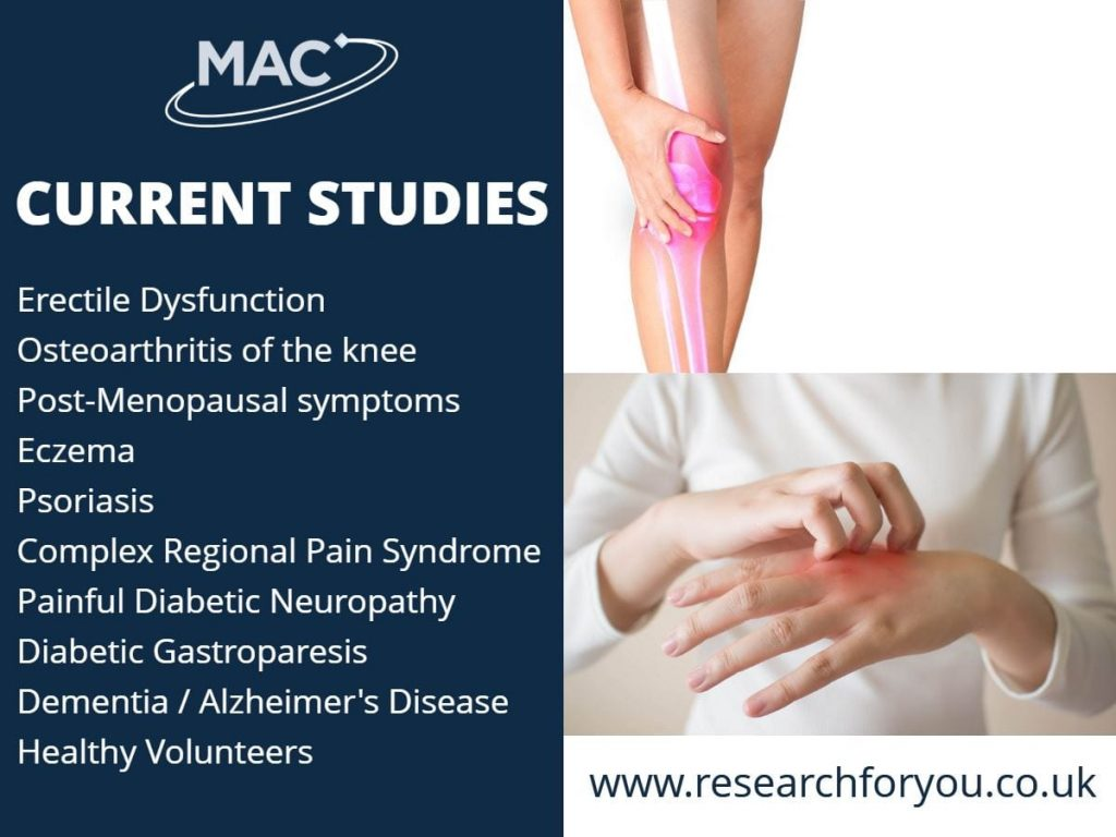 Current studies at MAC Clinical Research